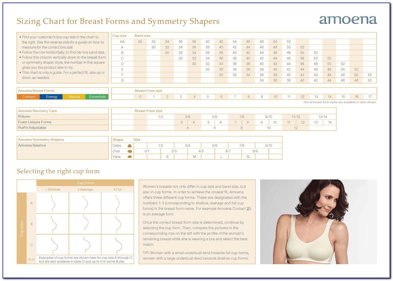 Amoena Breast Forms Australia