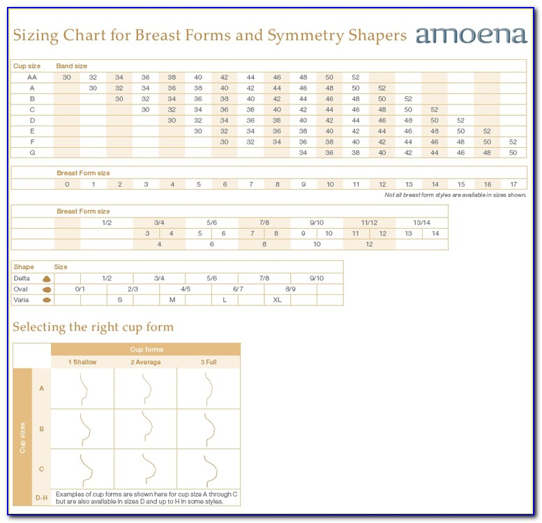 Amoena Breast Forms Size Chart
