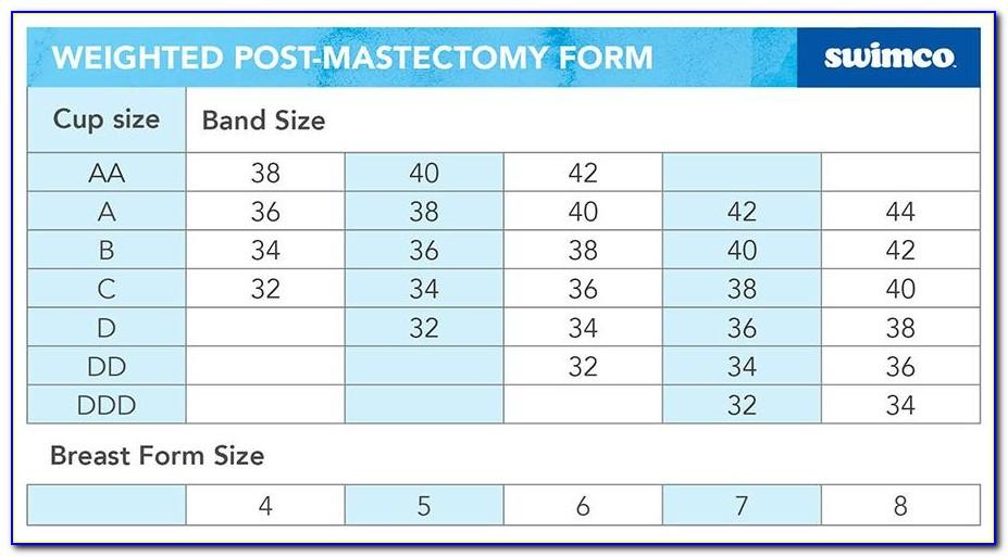 Amoena Foam Breast Forms