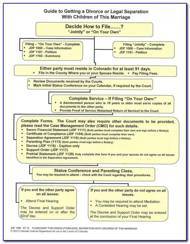 Colorado Springs El Paso County Court Forms
