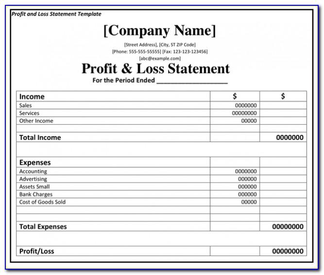 Profit Loss Statement Formula