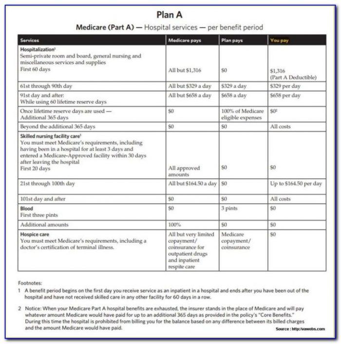 Adp 401k Enrollment Form