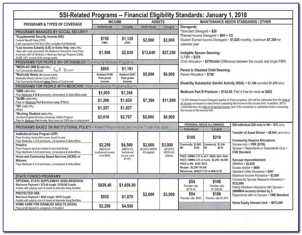 Central Health Medicare Plan Otc Order Form Online
