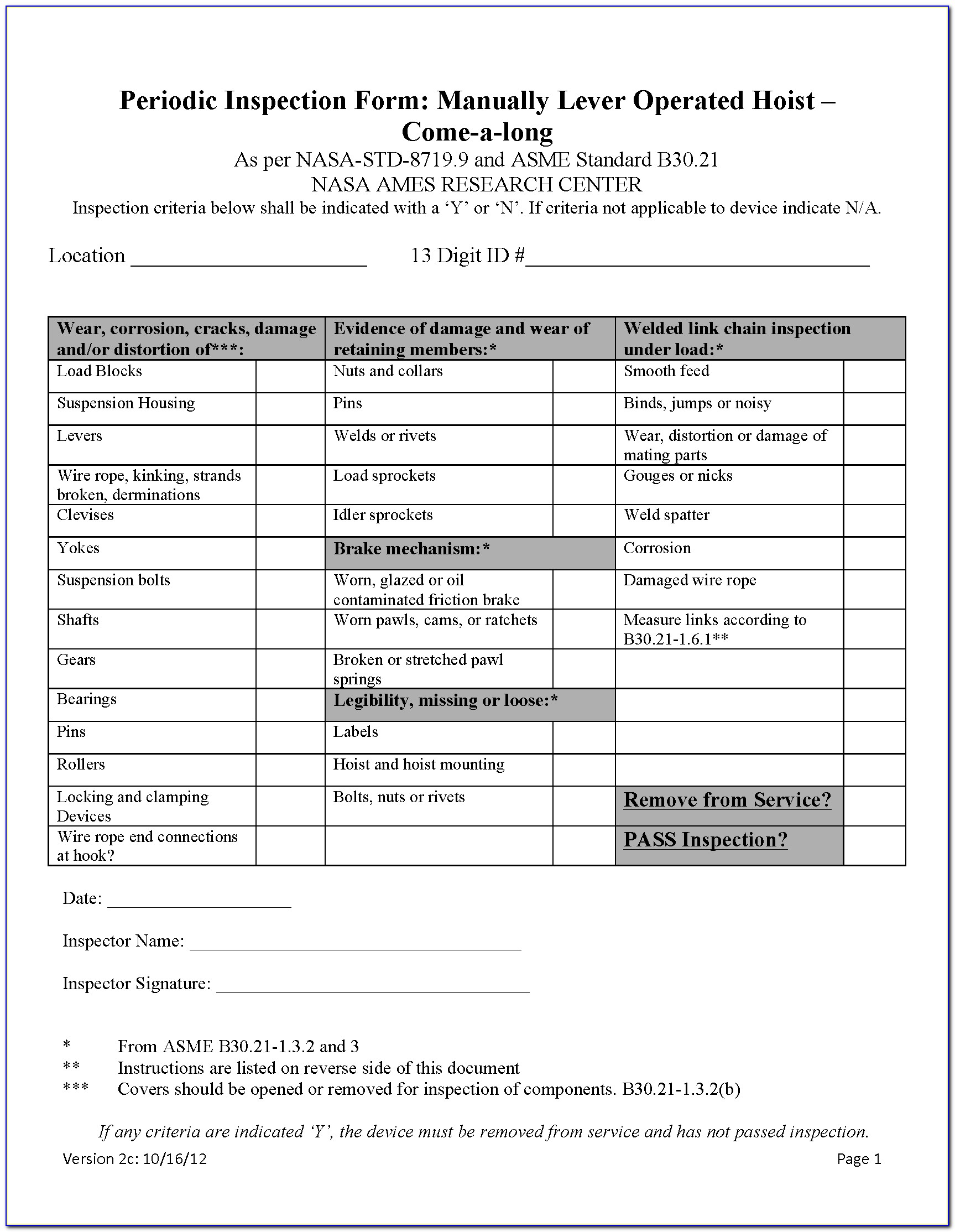 Man Lift Daily Inspection Form
