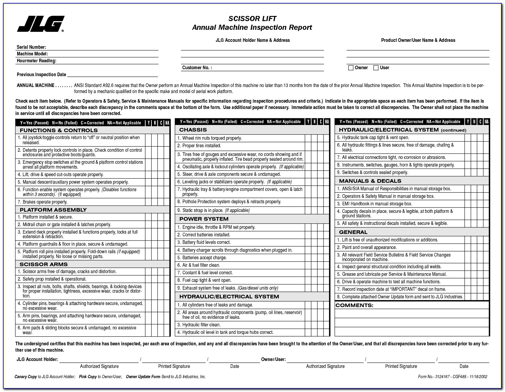 Manlift Inspection Form