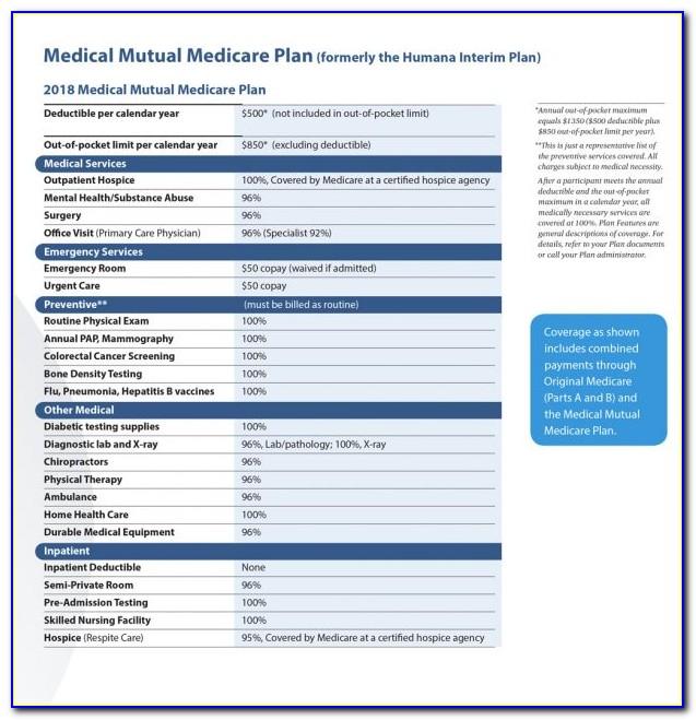 Regence Medicare Advantage Prior Authorization Forms