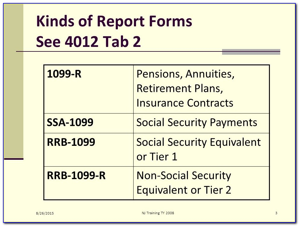 Social Security Administration 1099 Forms