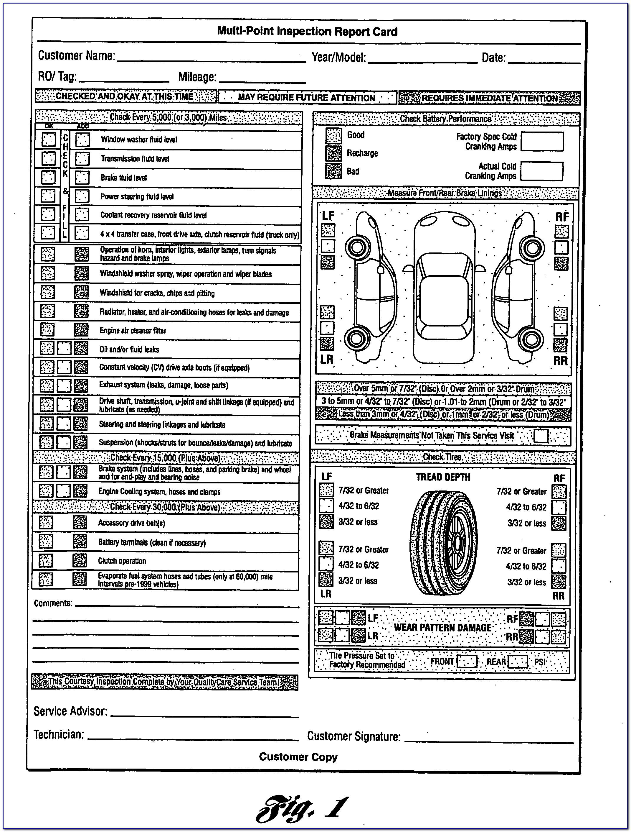 Uber Michigan Vehicle Inspection Form Form Resume