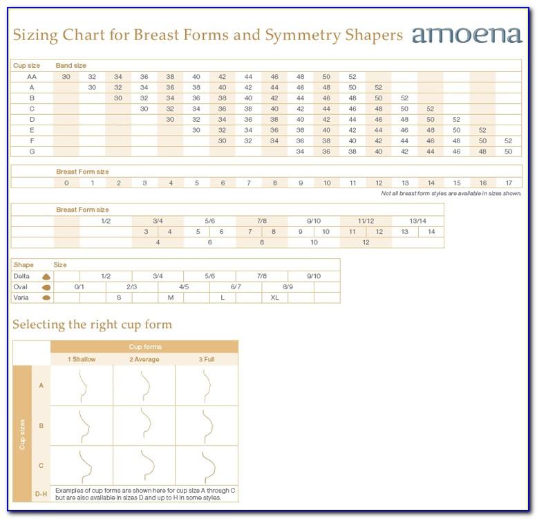 Amoena Breast Form Size Chart
