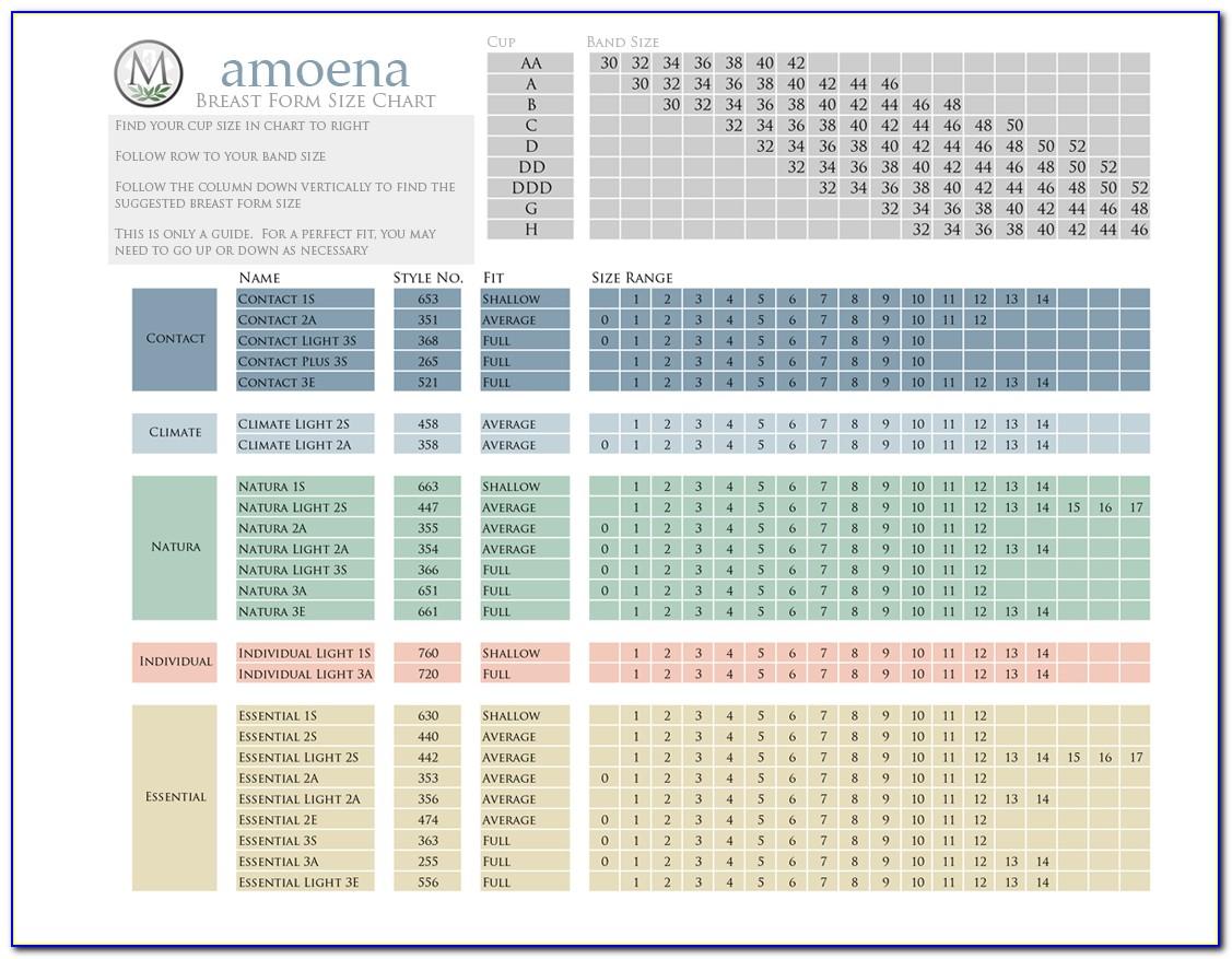 Amoena Breast Prosthesis Size Chart