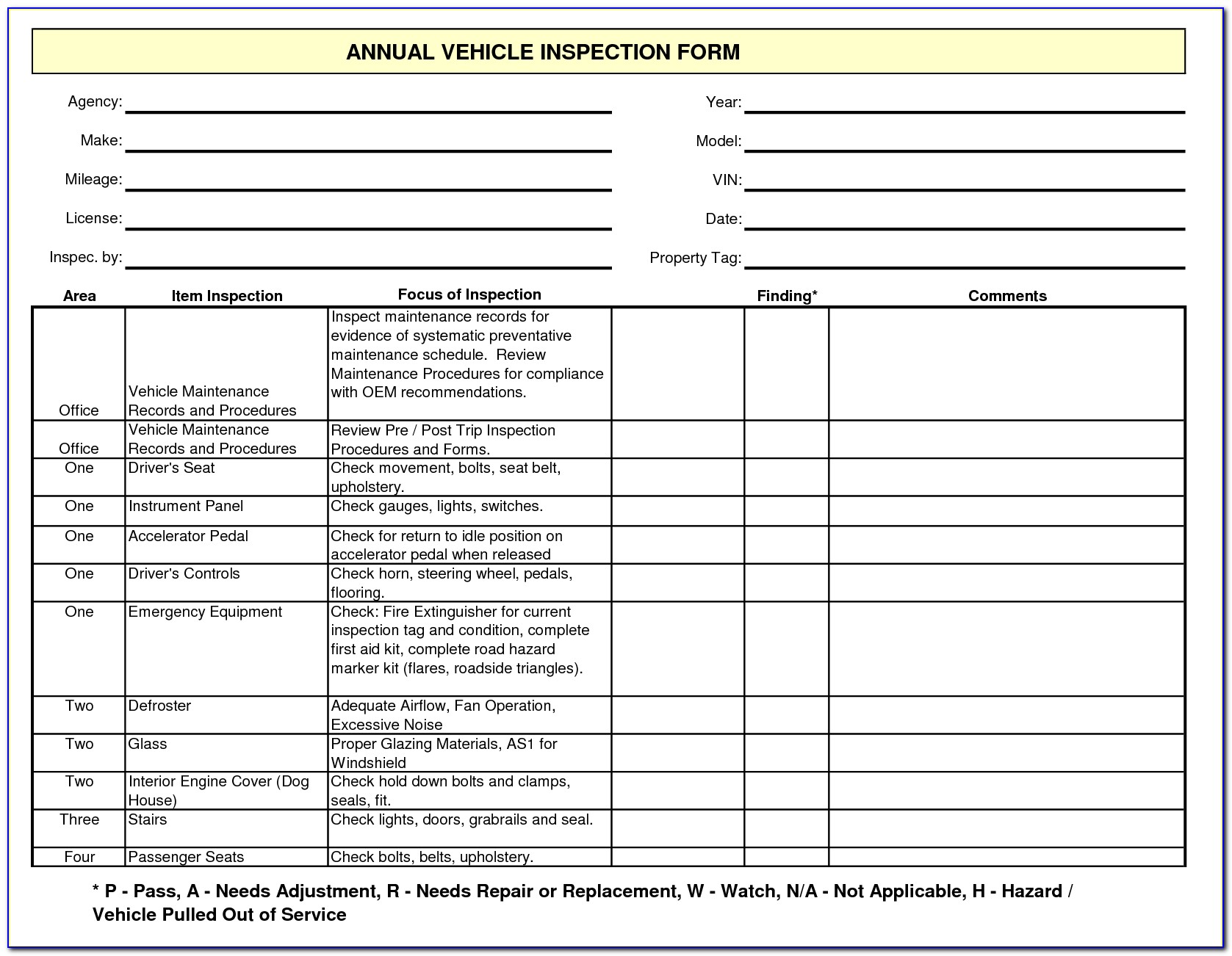 Automotive Repair Authorization Form Template