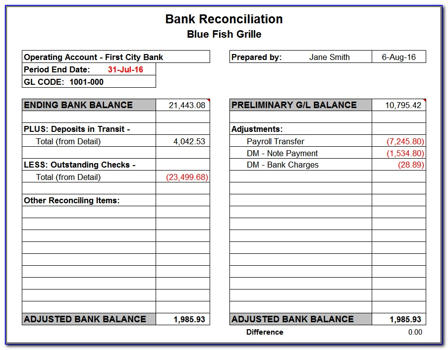 Bank Reconciliation Example Accounting Coach