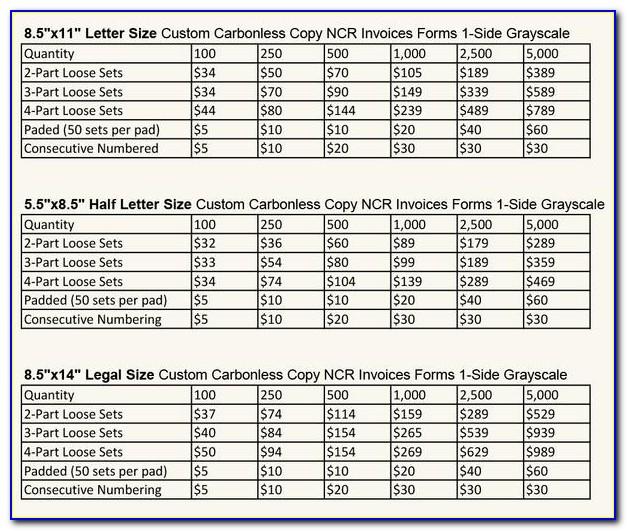 Custom Ncr Forms Canada