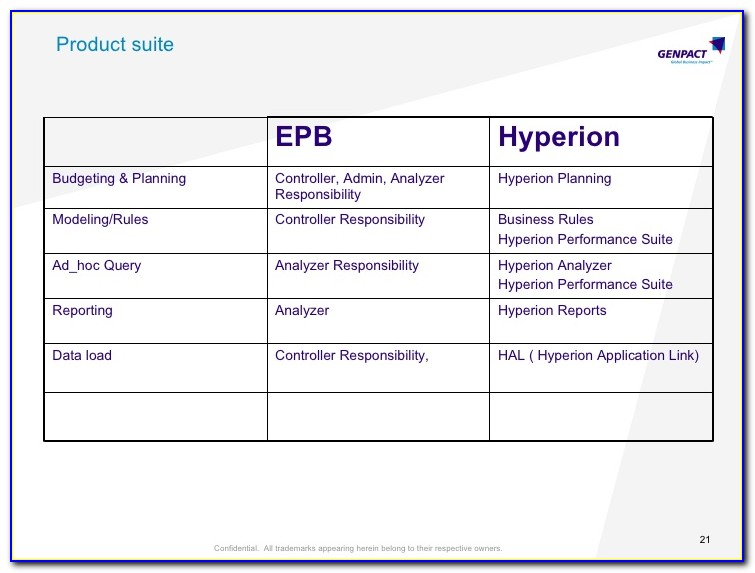 Epb Application Form