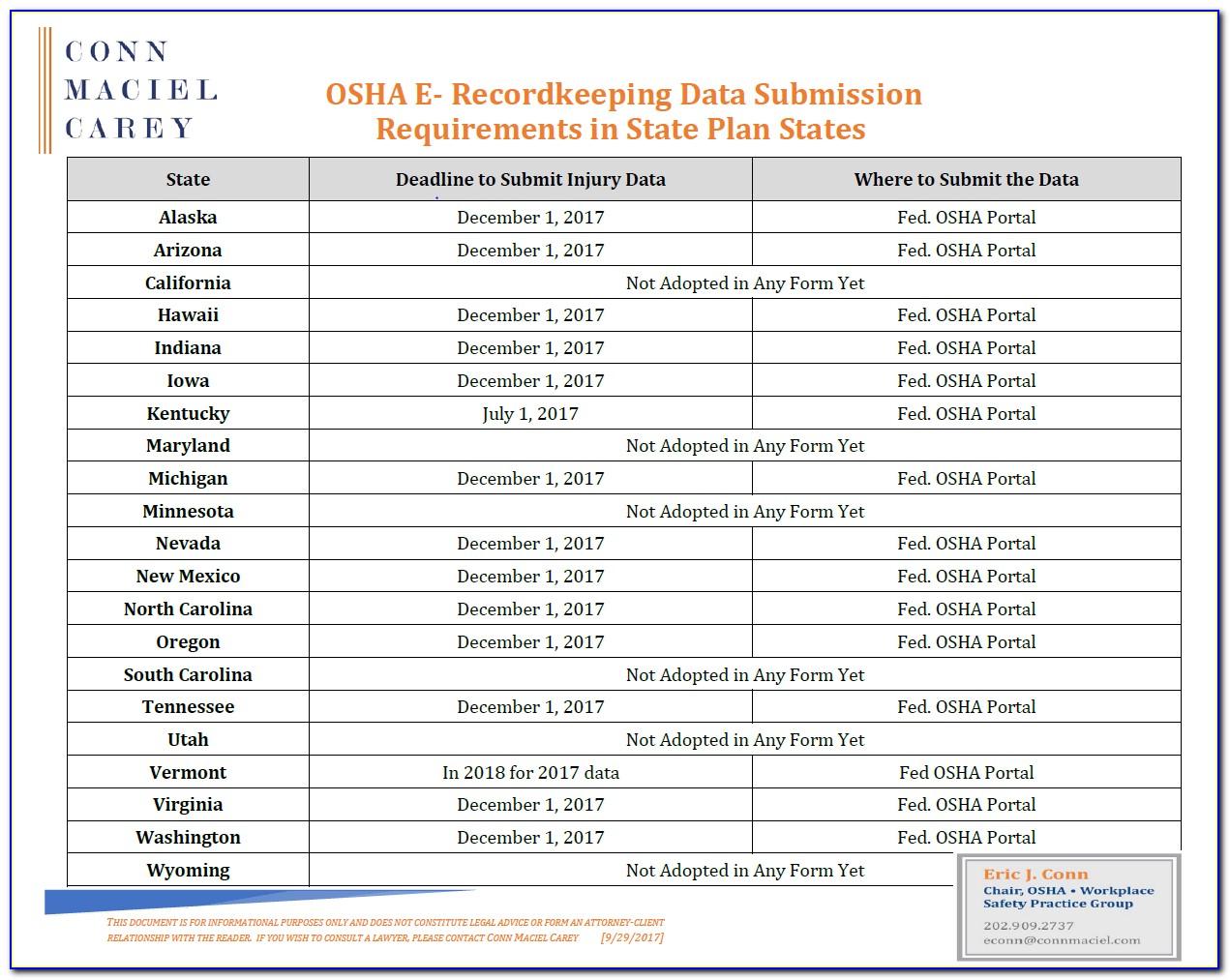 Osha Forms For Recording 2017