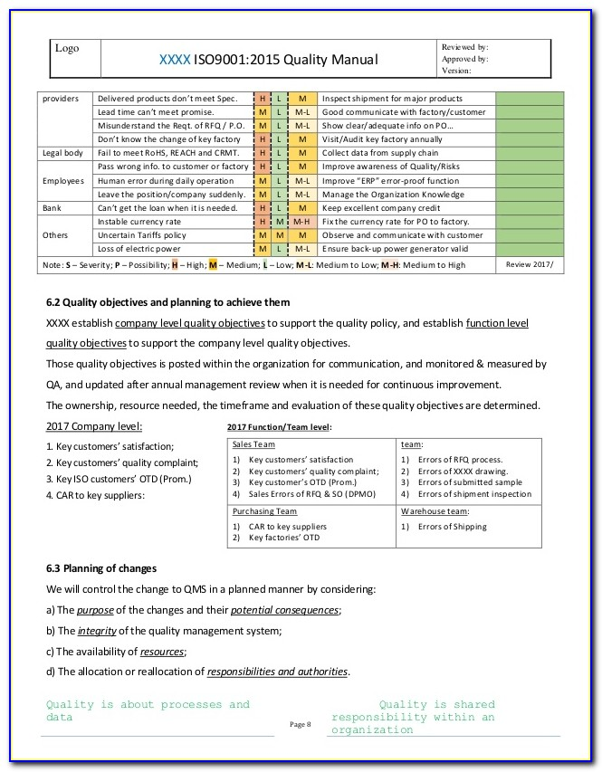 Quality Management 123 Free Iso 9001 Templates Forms