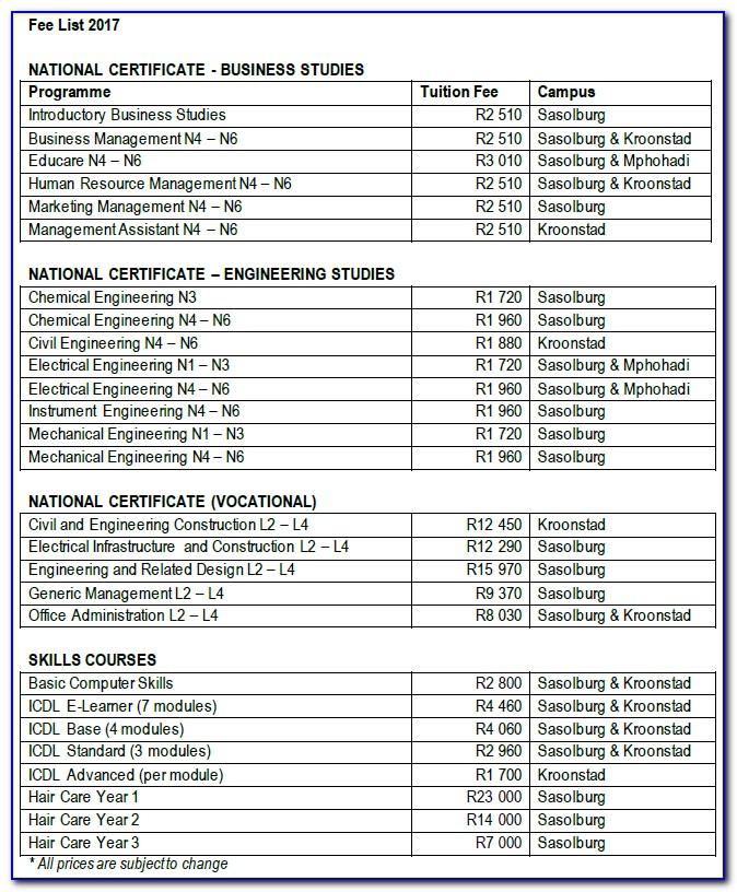 Sa Army Application Forms 2018 Pdf Download