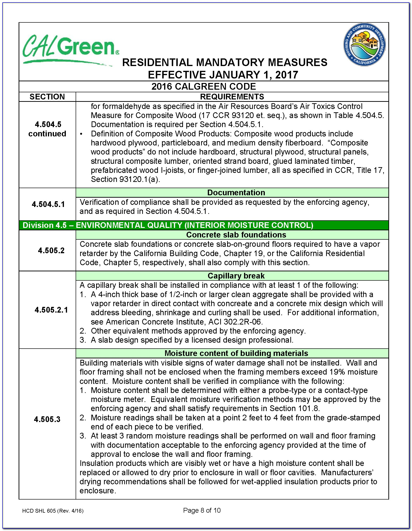 2013 Title 24 Compliance Forms
