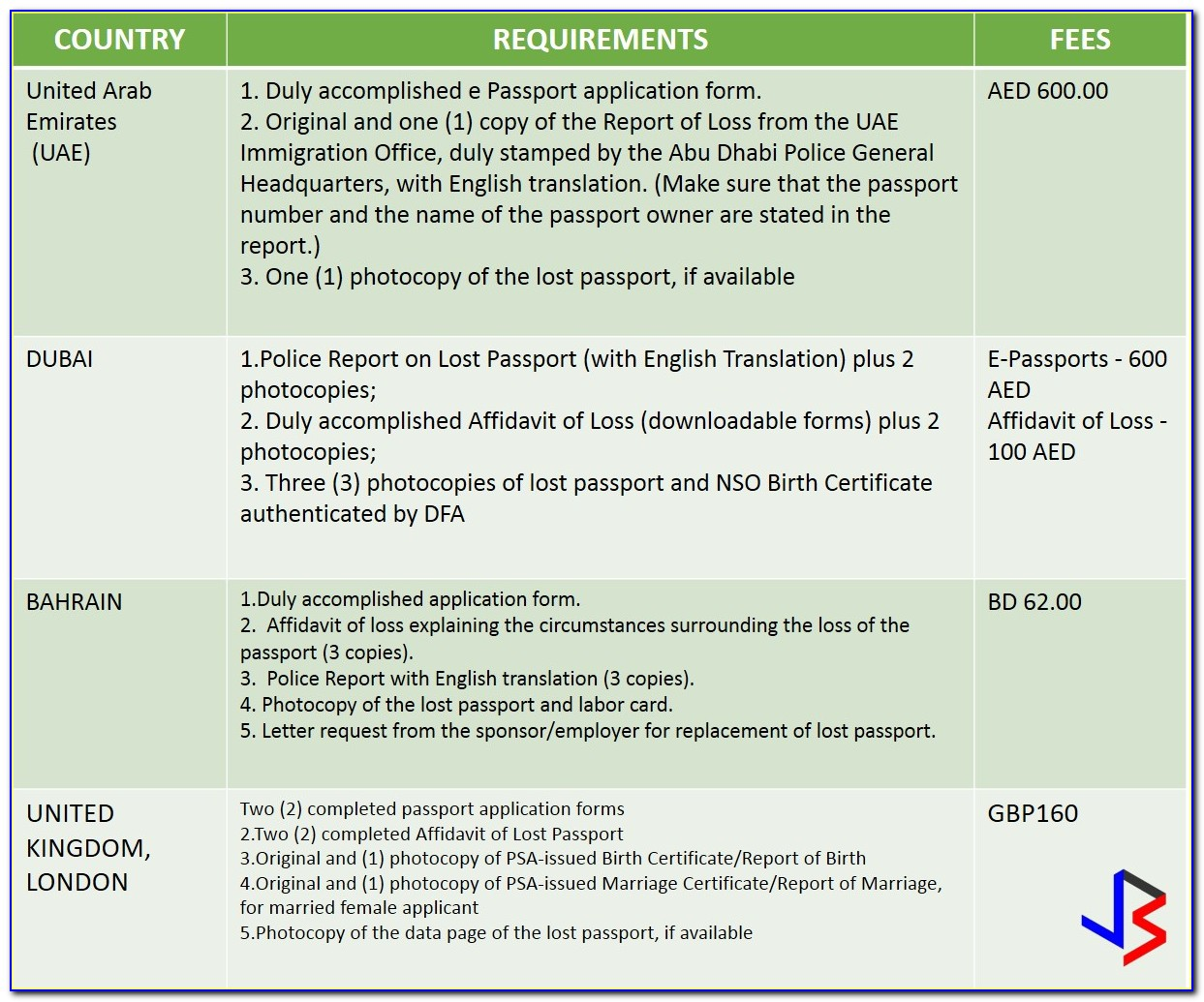 Application Form For Lost Kenyan Passport