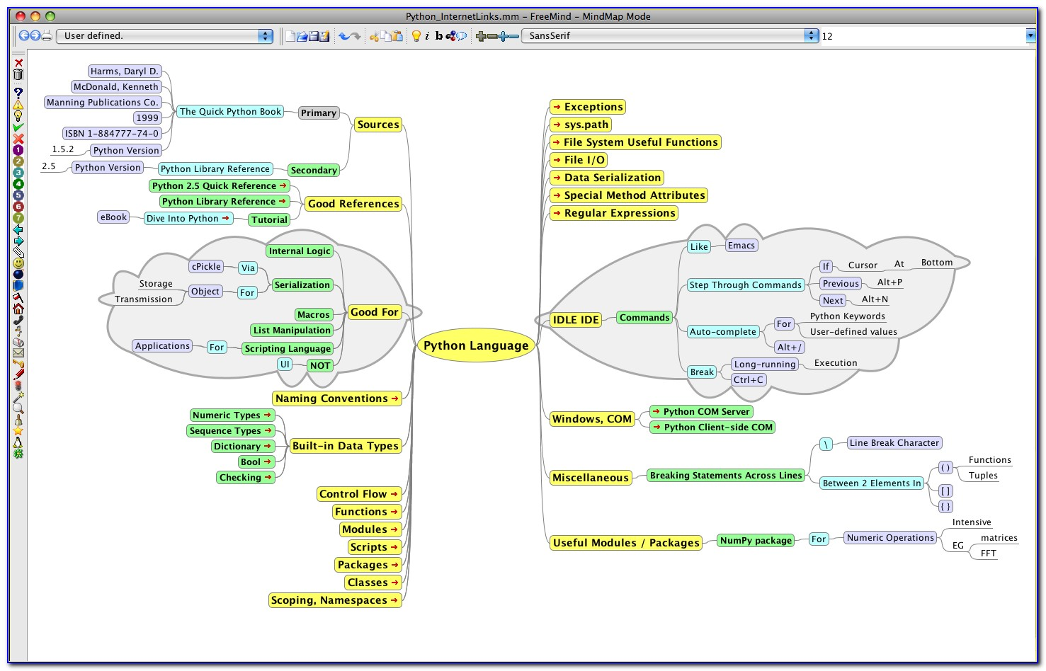 Best Mind Mapping Software For Mac And Ios