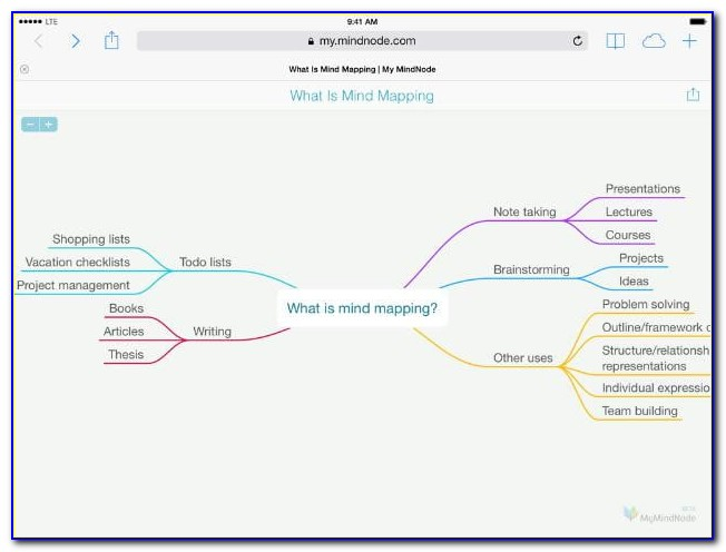 Best Mind Mapping Software For Mac Free