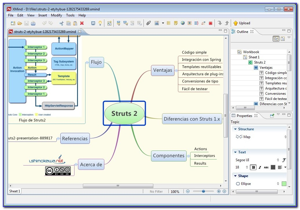 Best Mind Mapping Software For Mac