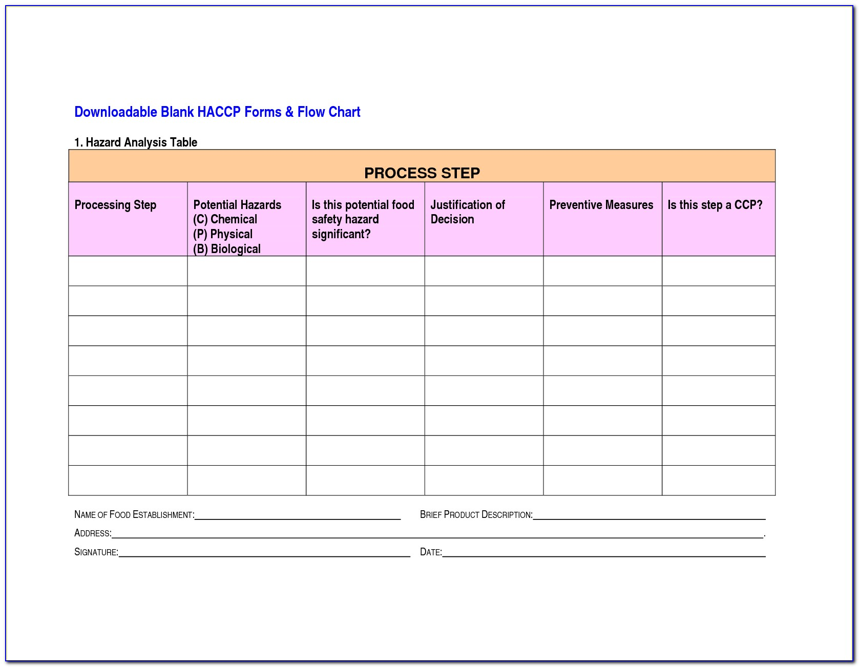 Blank Haccp Forms