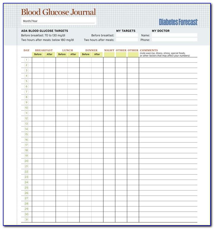 5 Plus Free Printable Blood Sugar Log Templates Pertaining To Blood Sugar Log Template