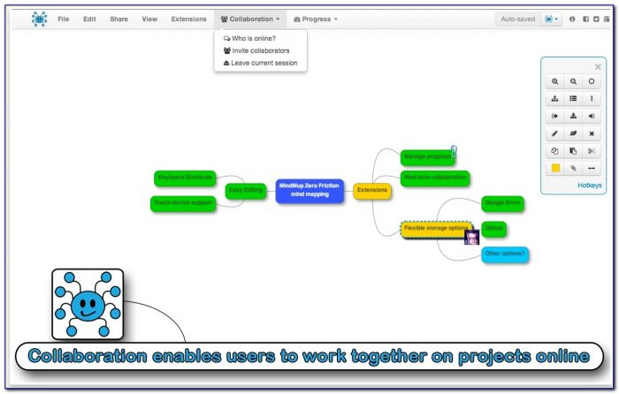 Collaborative Mind Mapping Tools