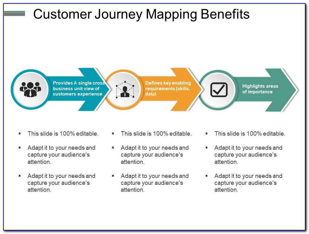 Customer Journey Mapping Forrester Pdf