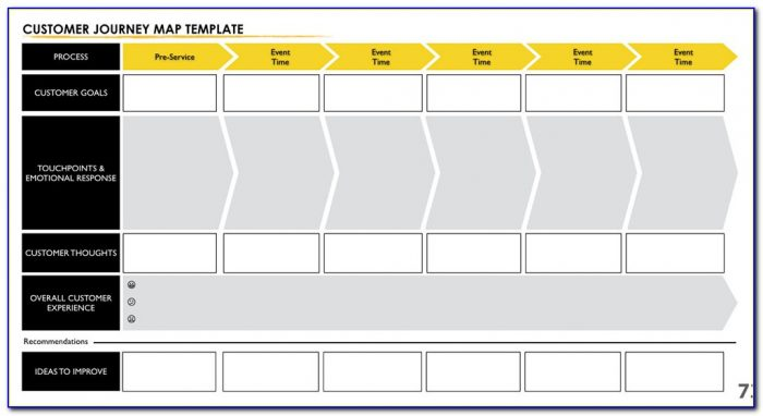 Customer Journey Mapping Tool