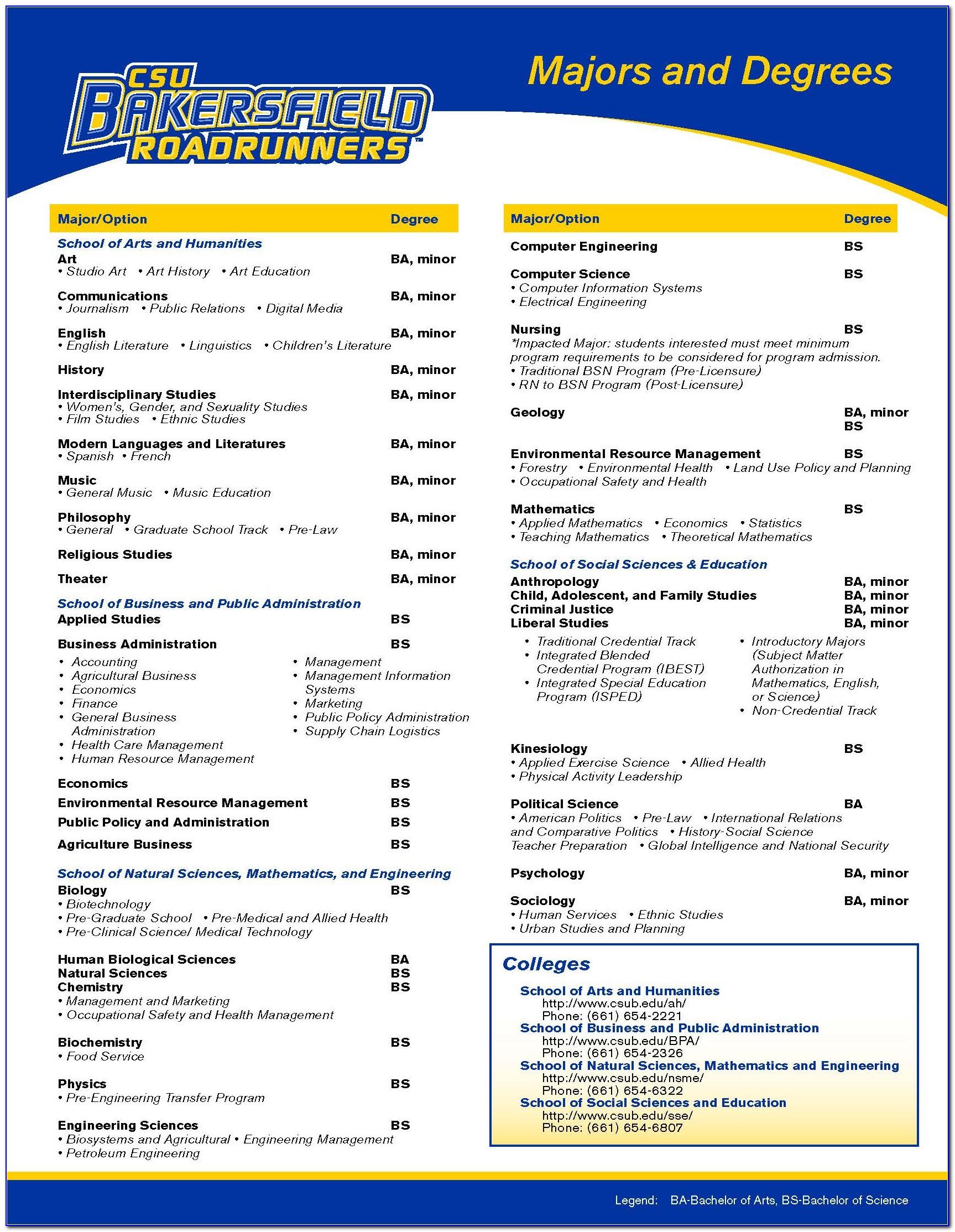 Denny's Job Application In Bakersfield Ca