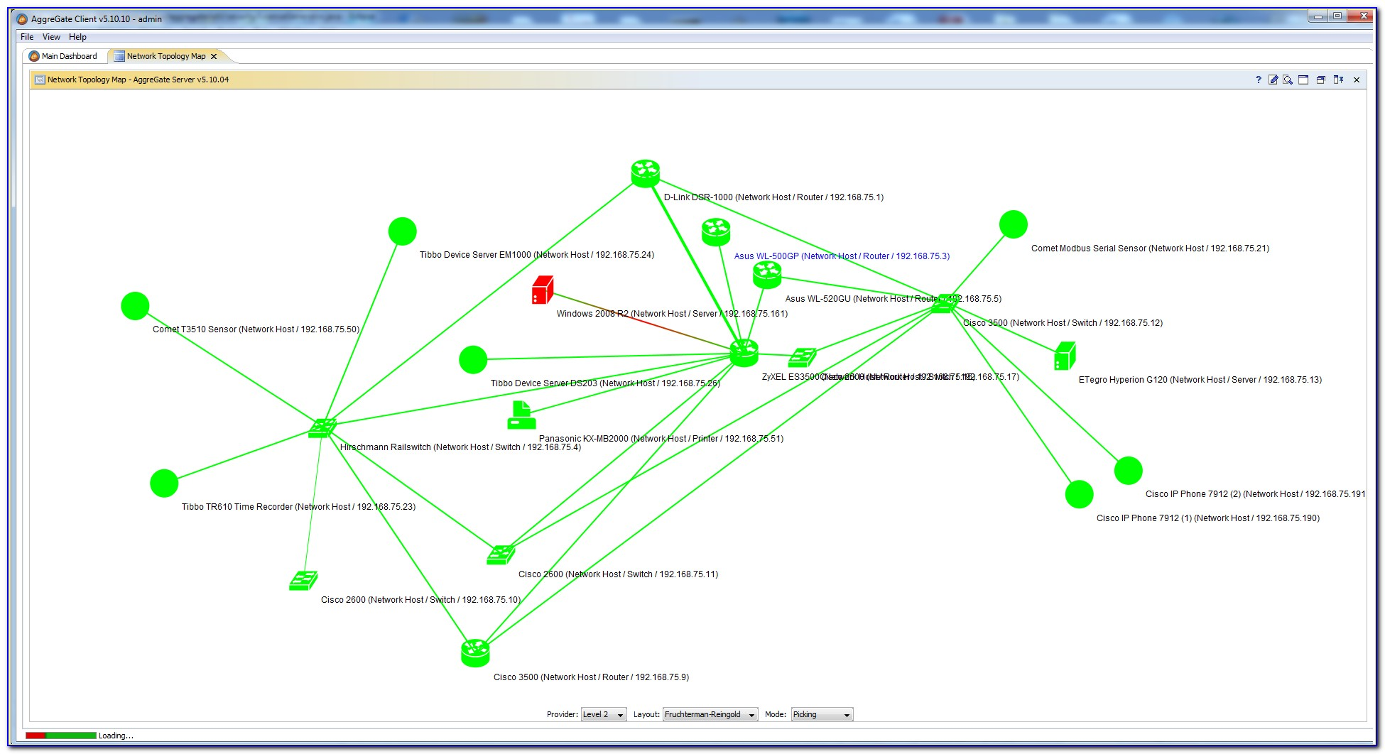 Google Map Network Topology