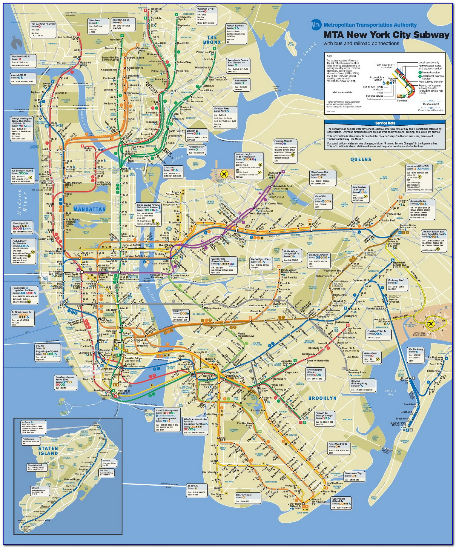 Subway Route Nyc
