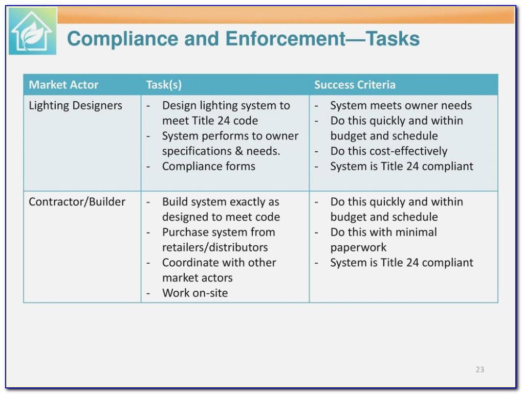 Title 24 Envelope Compliance Forms