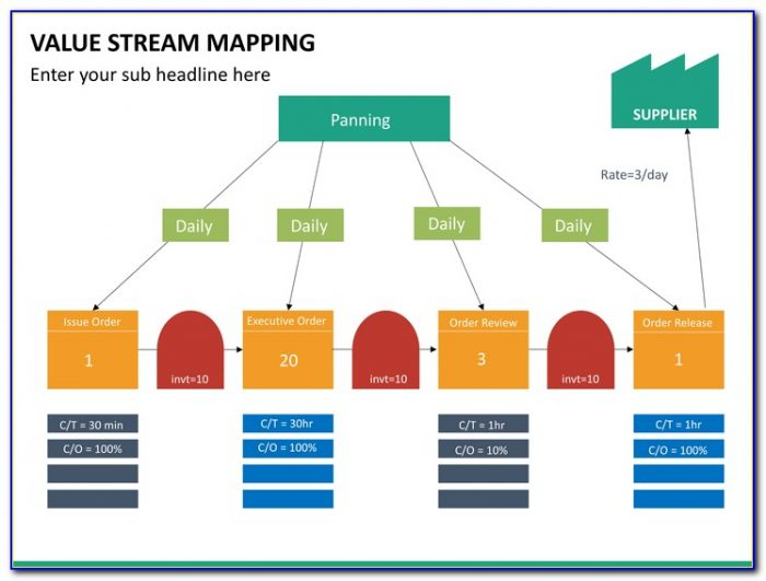 Value Stream Mapping Pdf Indonesia
