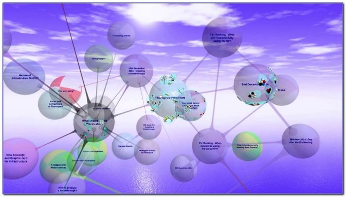 3d Mind Map Software