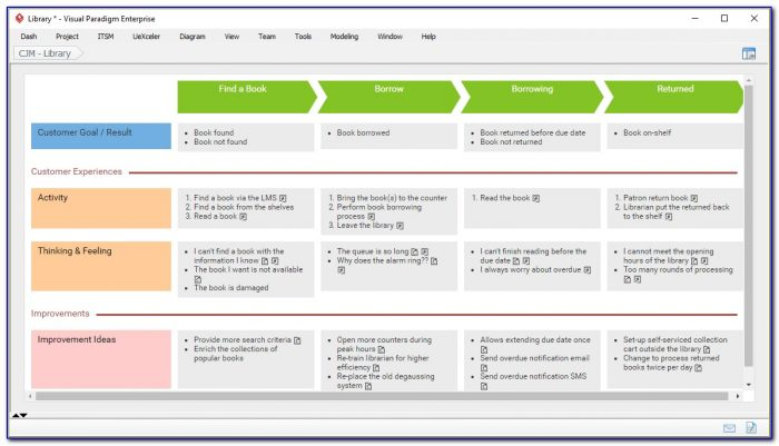 Best Customer Journey Mapping Tools