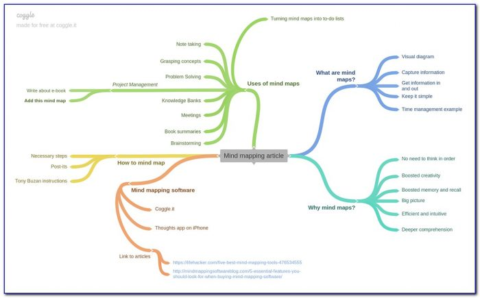 Best Mind Map Software For Windows