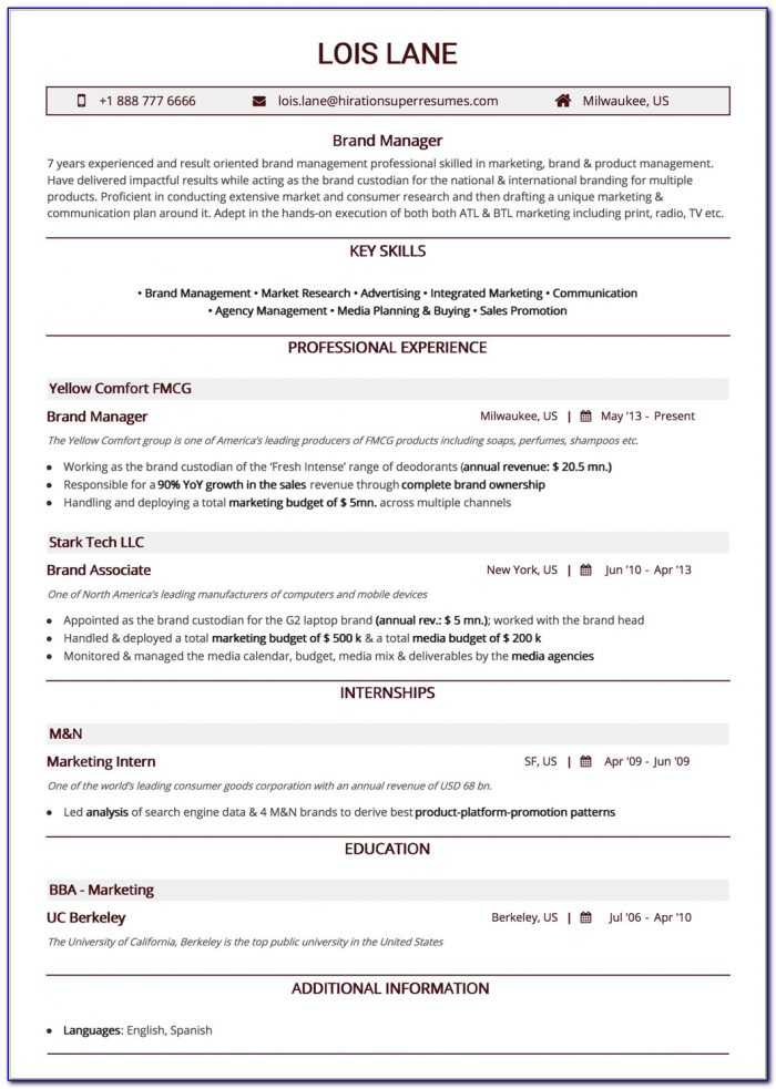 Best Resume Builder Websites 2018