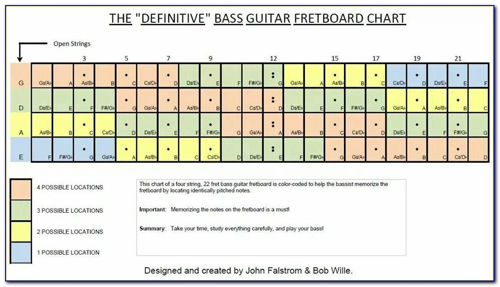 Classical Guitar Maple Fretboard