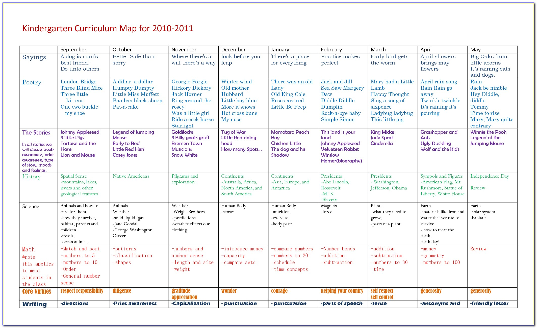 Curriculum Mapping Software Free Download