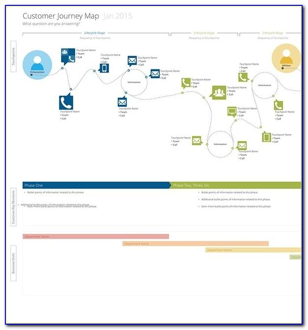 Customer Journey Map Visio Template