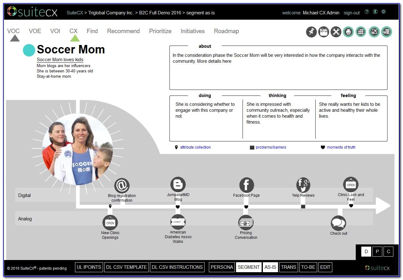 Customer Journey Mapping Personas