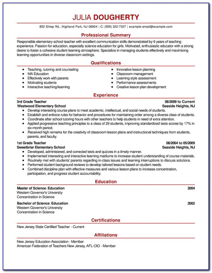 Examples Of Good Resumes For Jobs