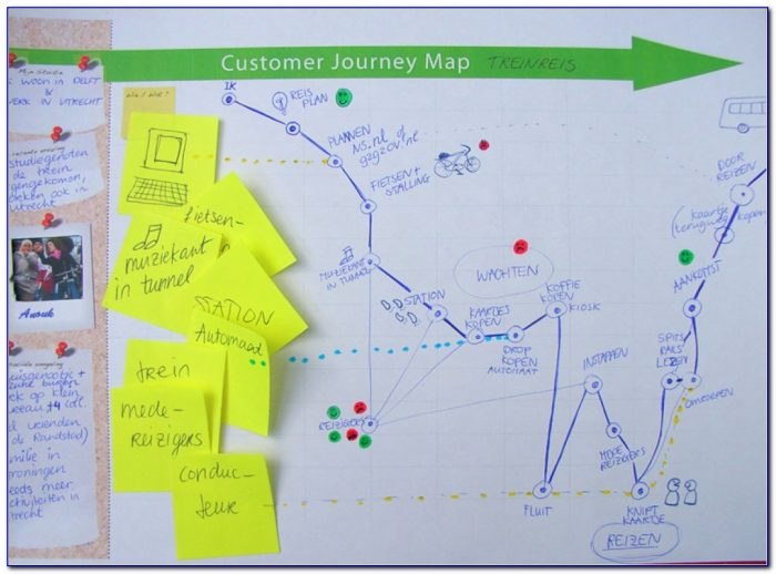 Experience Mapping Tools