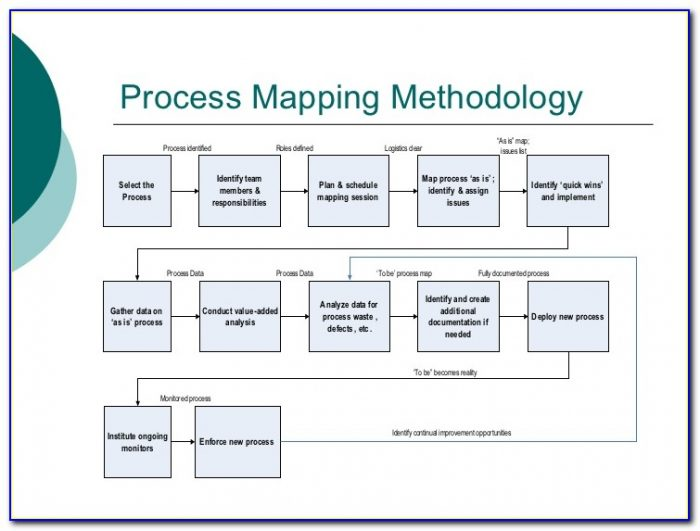 Free Business Process Mapping Tool