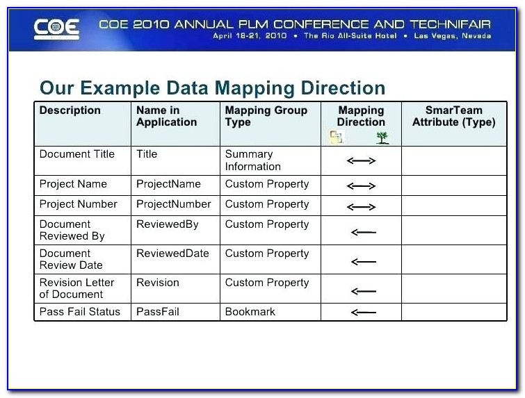 Free Gdpr Data Mapping Software