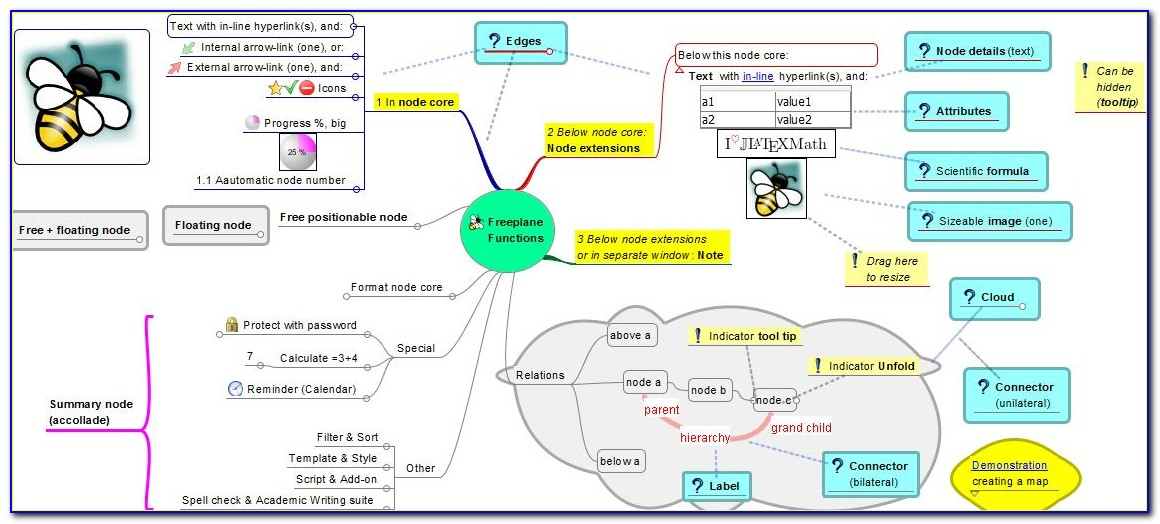 Free Mind Map App For Windows