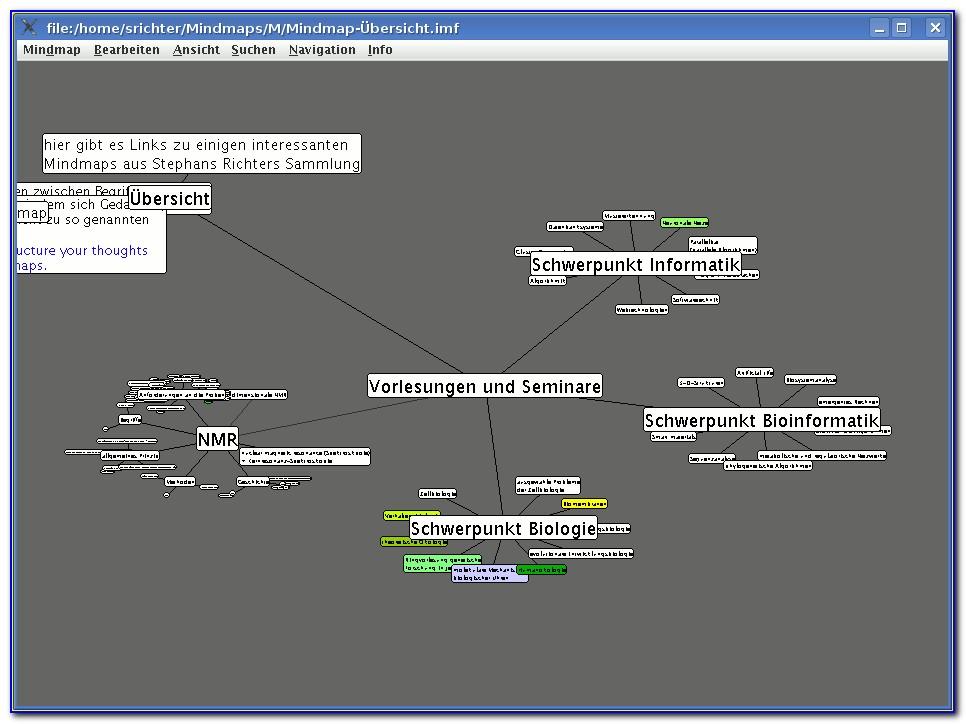 Free Mind Mapping Tool Mac
